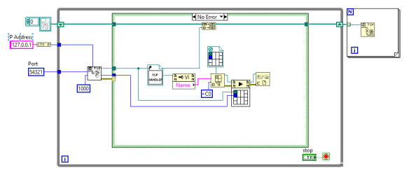 An Asynchronous Multi-client TCP Server in LabVIEW | LabVIEW